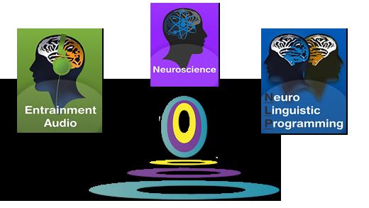 Sleepora Science
