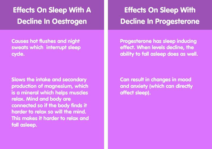 Menopause & Sleep